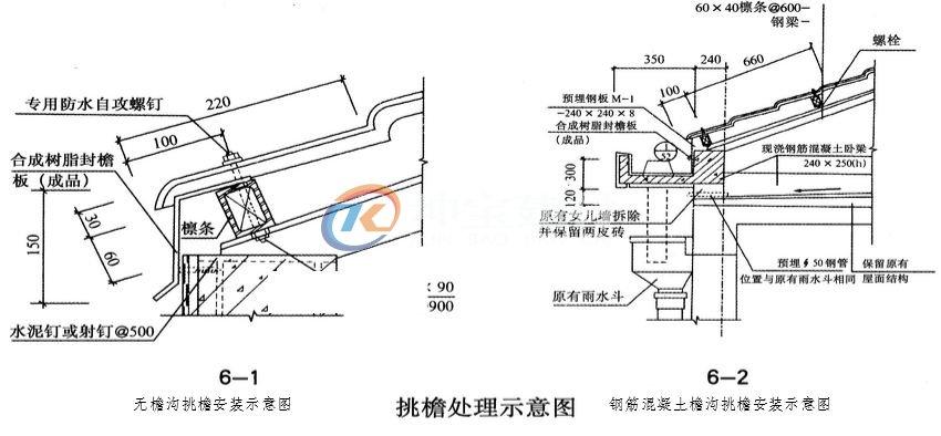图文详解安装合成树脂瓦时屋面节点的防水处理